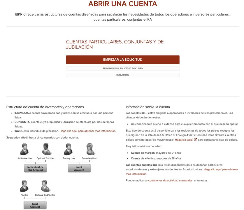 Formulario Interactive Brokers