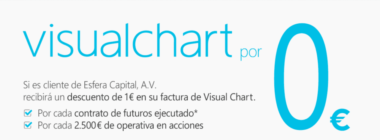 Esfera Capital visualchart, Visual chart gratis español, visual chart brokers