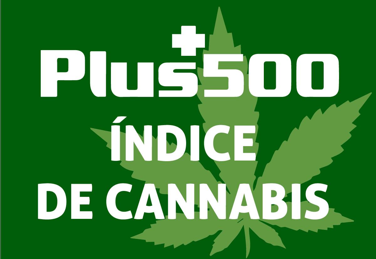 índice de cannabis plus500