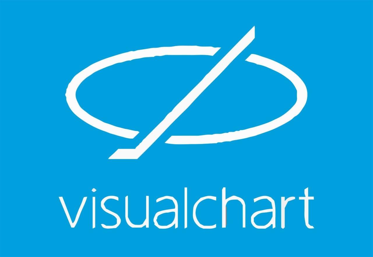 que es visualchart, que es visual chart, que es chart