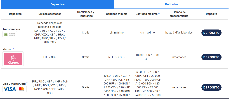 Depósitos Admiral Markets