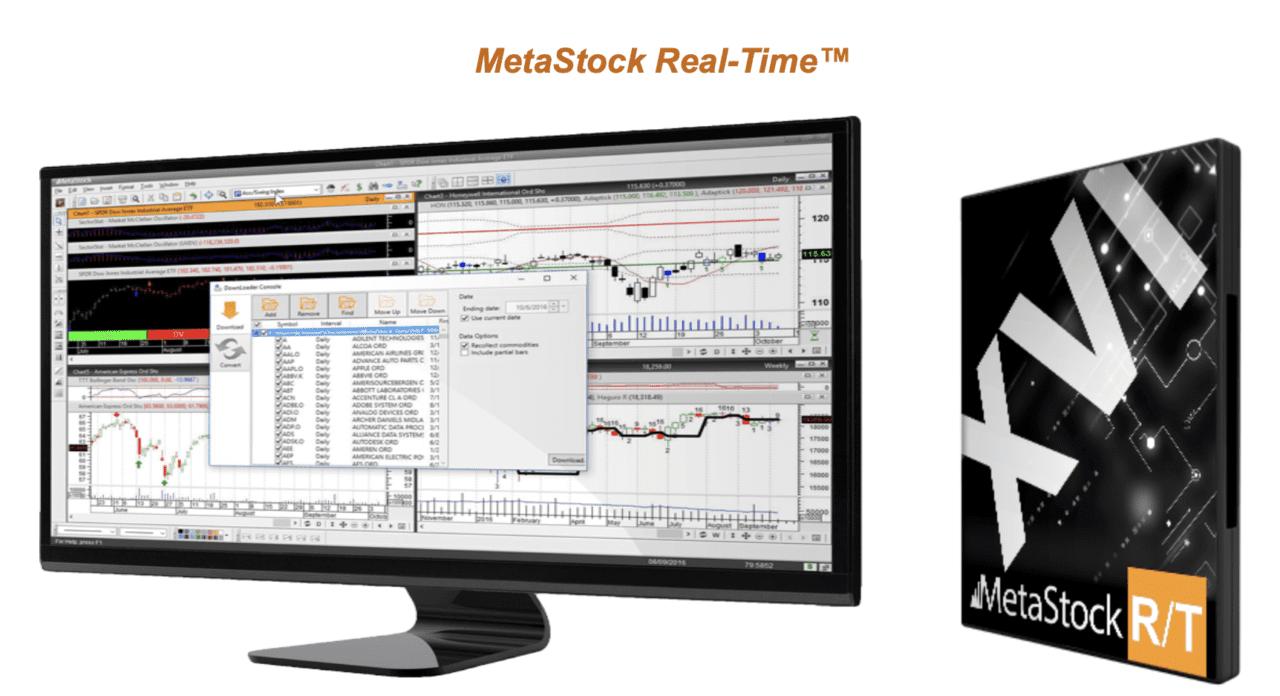 MetaStock tiempo real Daytradingforex.es