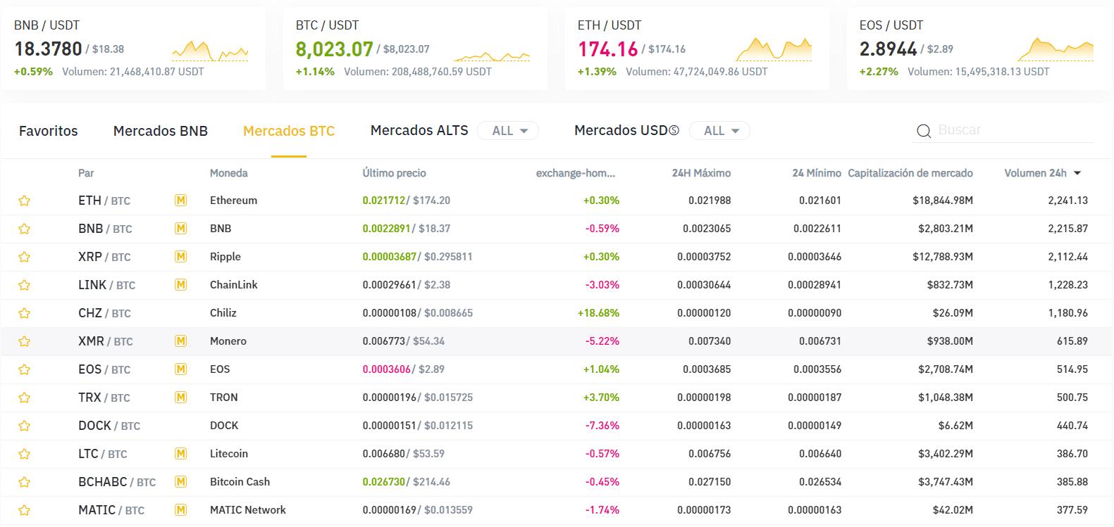 ¿Qué cryptos puedo comprar en Binance?