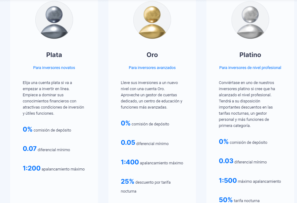 investby cuentas